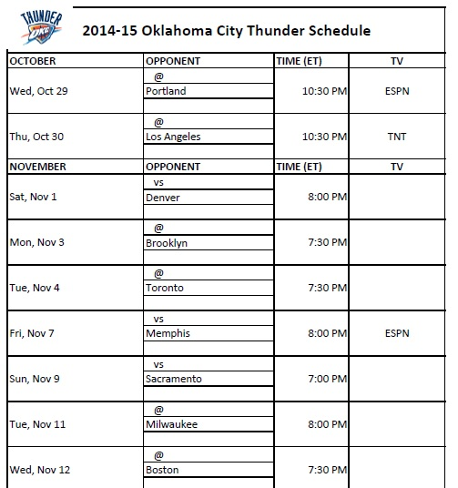 2014-15 Oklahoma City Thunder Schedule