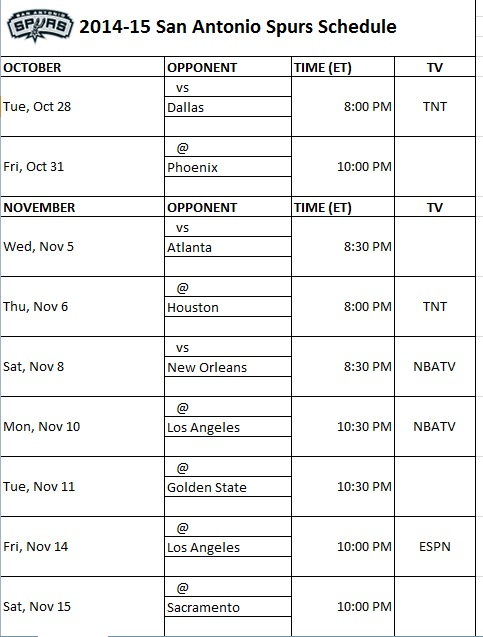 2014-15 San Antonio Spurs Schedule