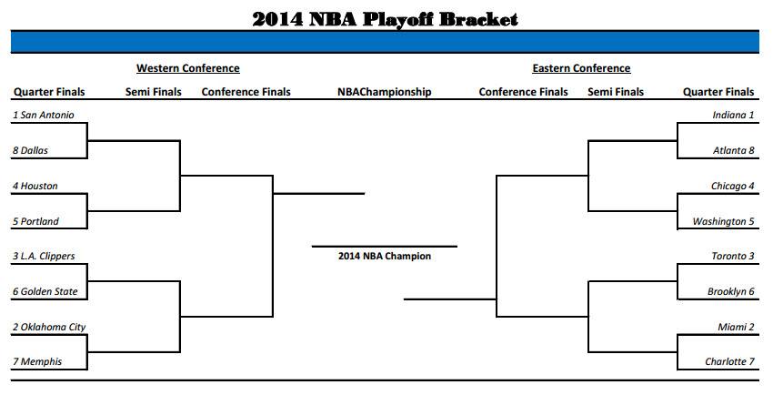 Printable NBA Playoff Bracket 2014