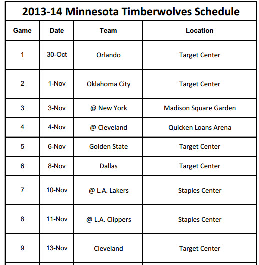 Printable 2013-14 Minnesota Timberwolves Schedule