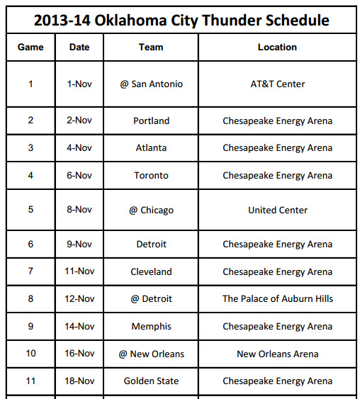 Printable 2013-14 Oklahoma City Thunder Schedule