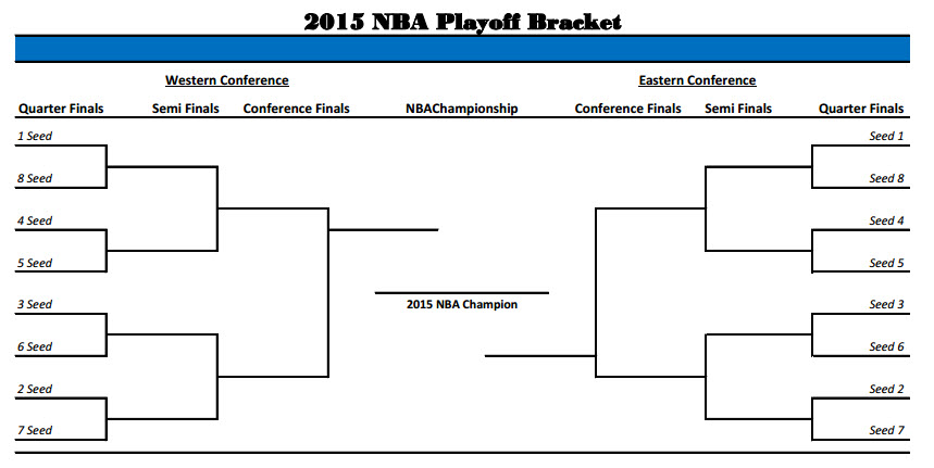 photograph relating to Nfl Playoff Brackets Printable referred to as NBA Playoffs Archives - PrinterFriendly