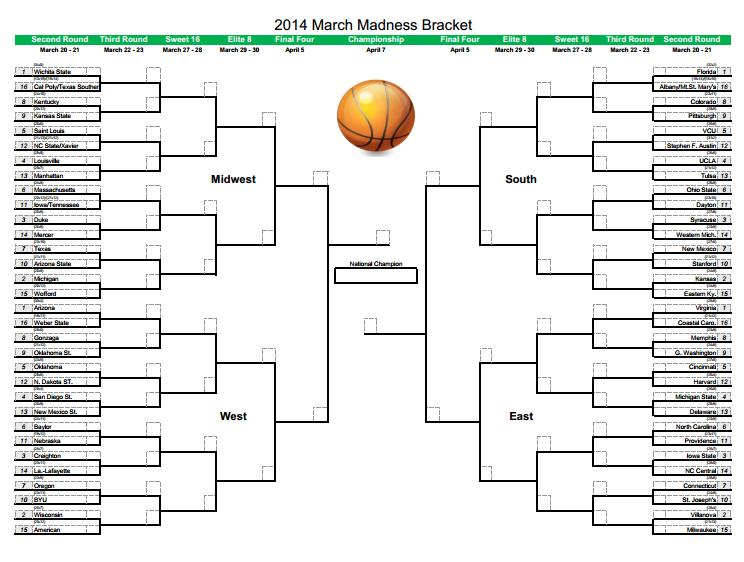 Download and Print March Madness Bracket 2014 by PrinterFriend.ly