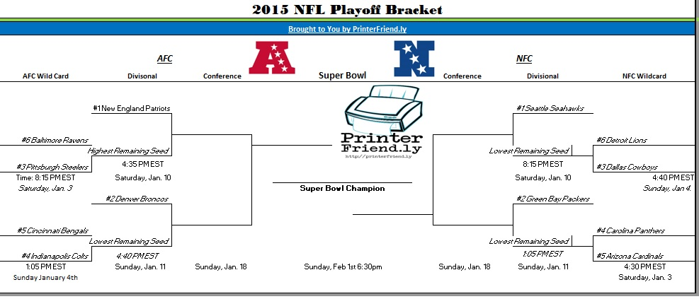 2015 NFL Playoff Bracket PRFY