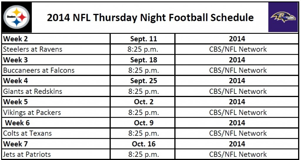 football schedules football on wednesday night