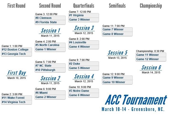photo about Acc Tournament Bracket Printable called Printable 2015 ACC Event Bracket - PrinterFriendly
