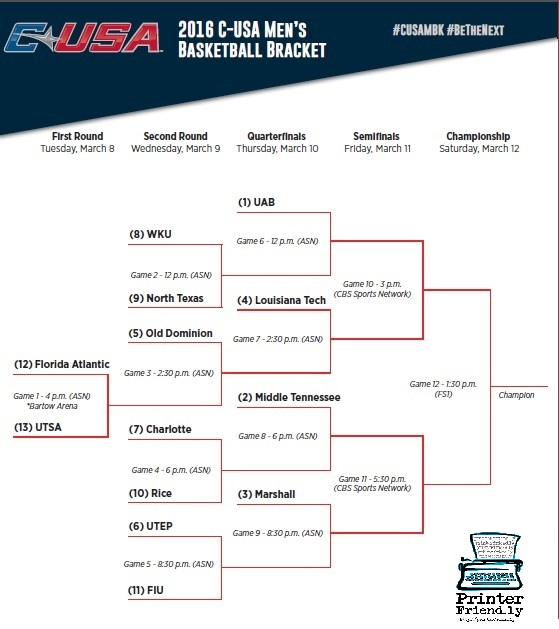 2016 Conference USA Bracket PF