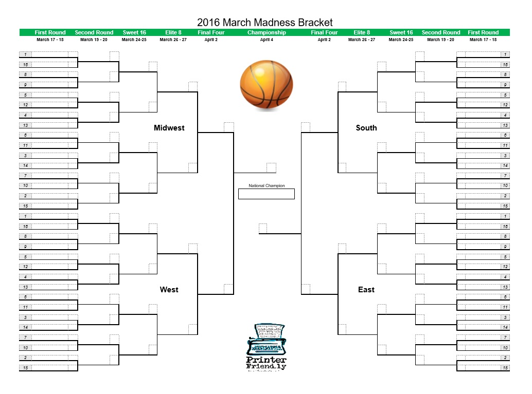 Will H March 8, 2016 March Madness Bracket 2016 2016-03-08T16:53:04+00 ...