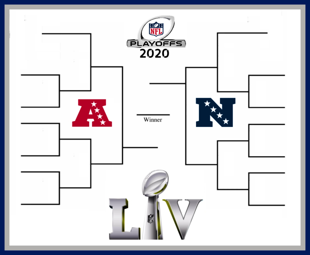 Here S Your Printable Nfl Playoff Bracket For The 2020 21 Season Interbasket