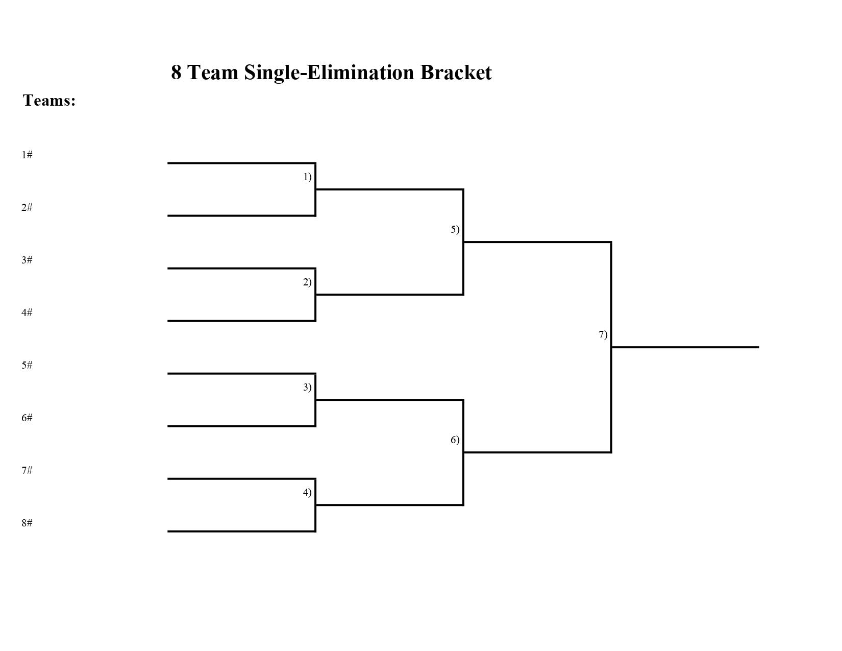Single bracket printable elimination 32 Team
