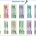 Multiplication tables from 1 to 12 excel